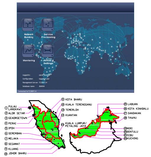 Figure 1: Bestium Support And Service Infrastructure